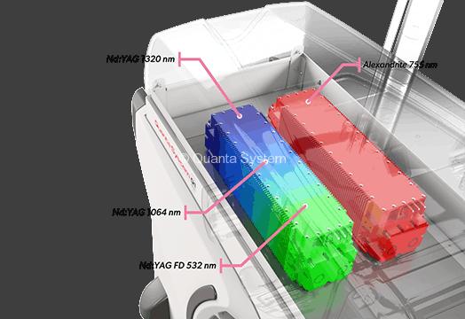 Evo Light multiple wavelengths